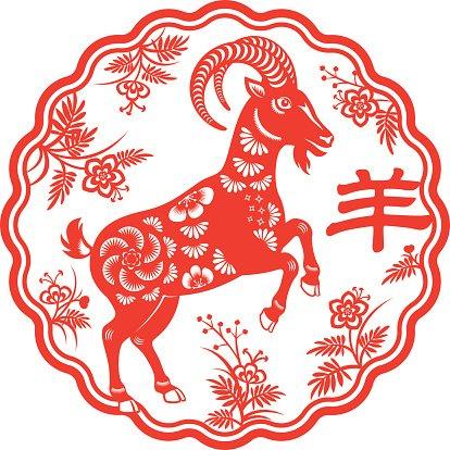 الأبراج الصينية