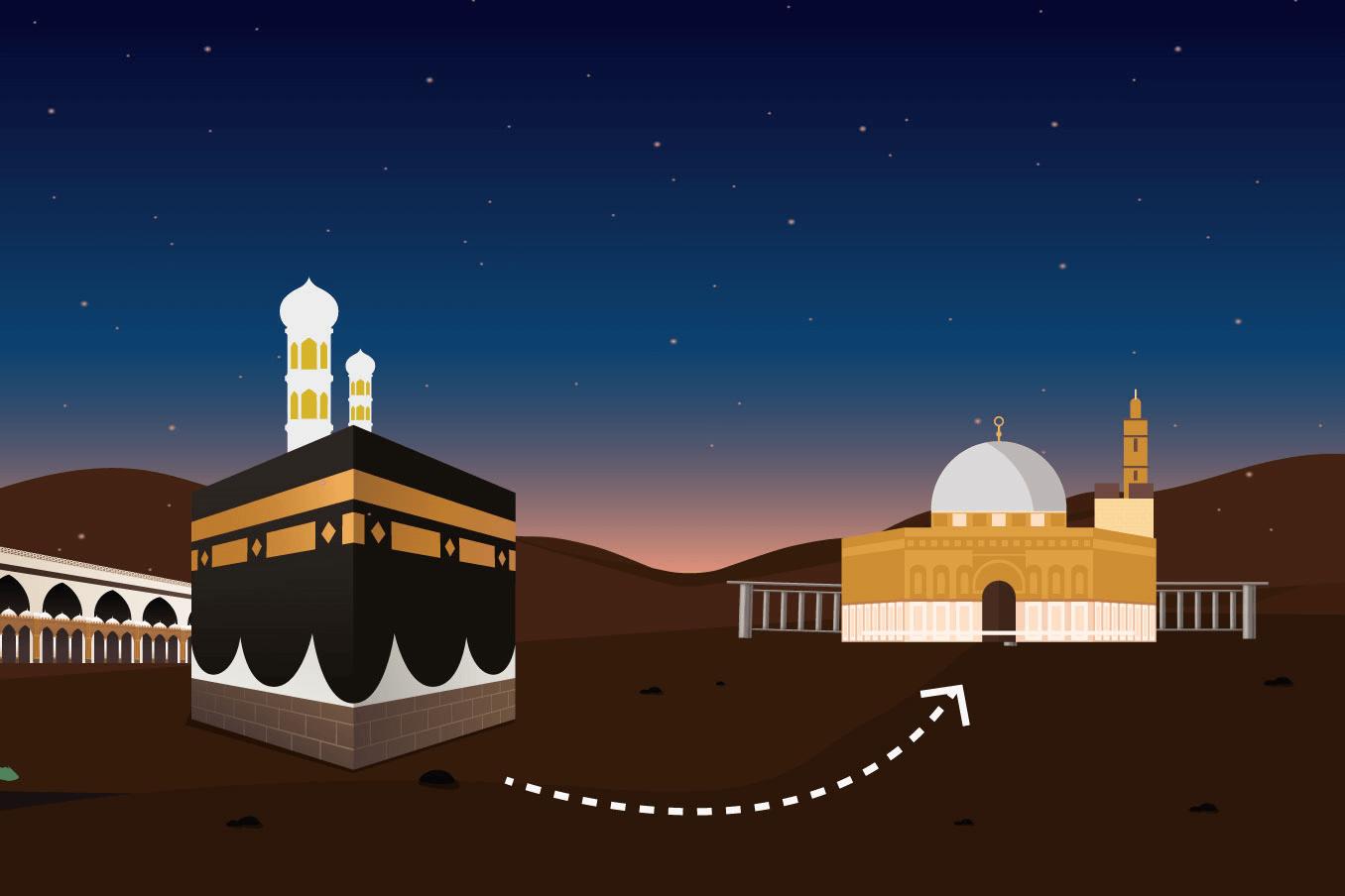رحلة الإسراء والمعراج من مكة المكرمة إلى بيت المقدس