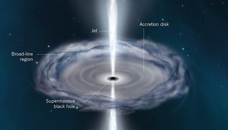 عجائب الفضاء