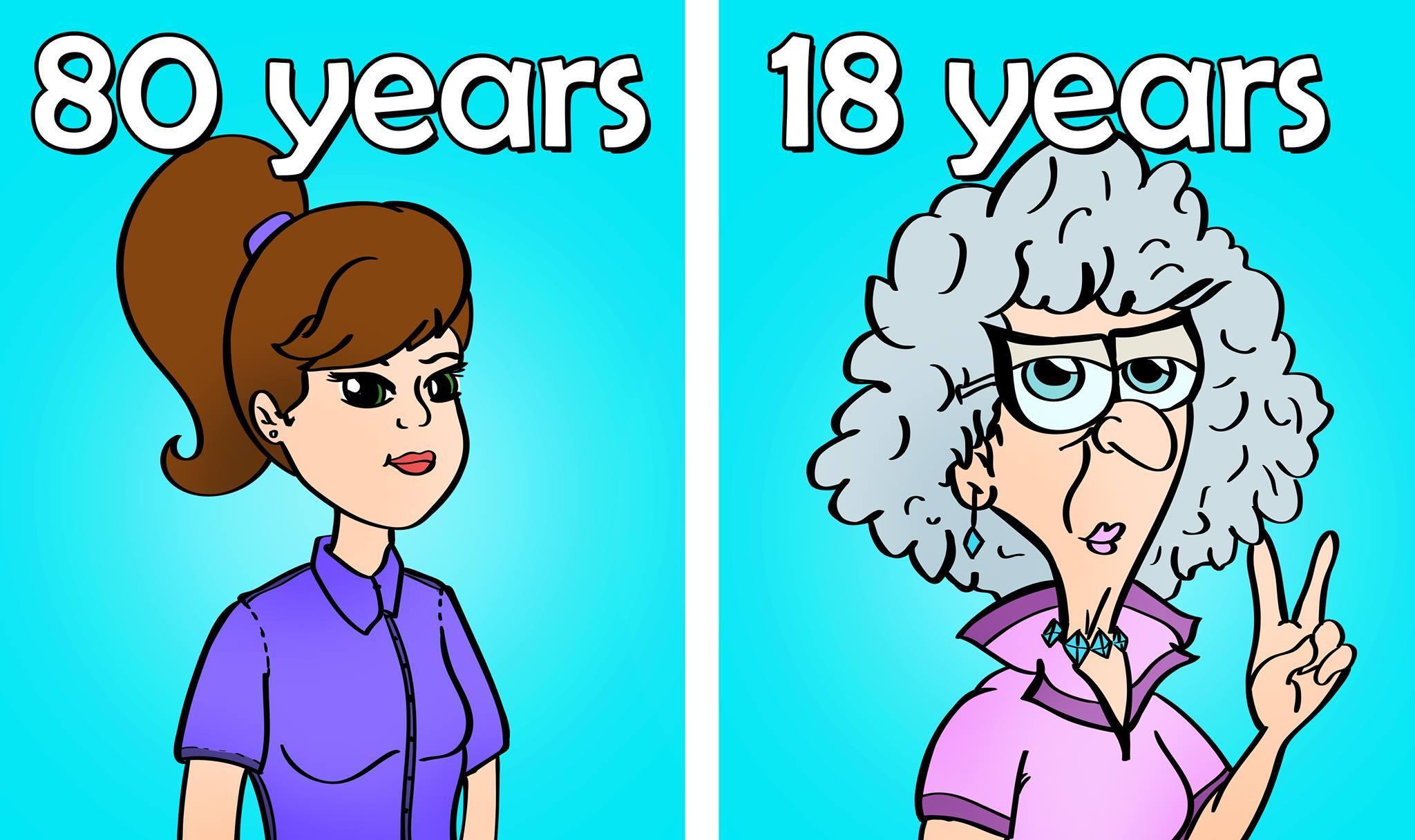 ما هوا العمر النفسي ؟ و كيف تعرف عمرك النفسي ؟